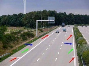 Abstandsmesser messen die Abstände auf der Autobahn.